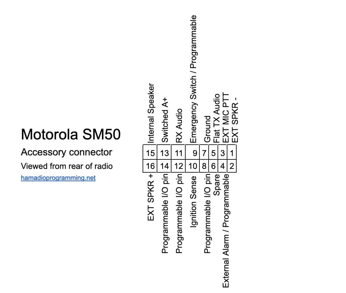 Motorola SM50 specifications - accesory pinout