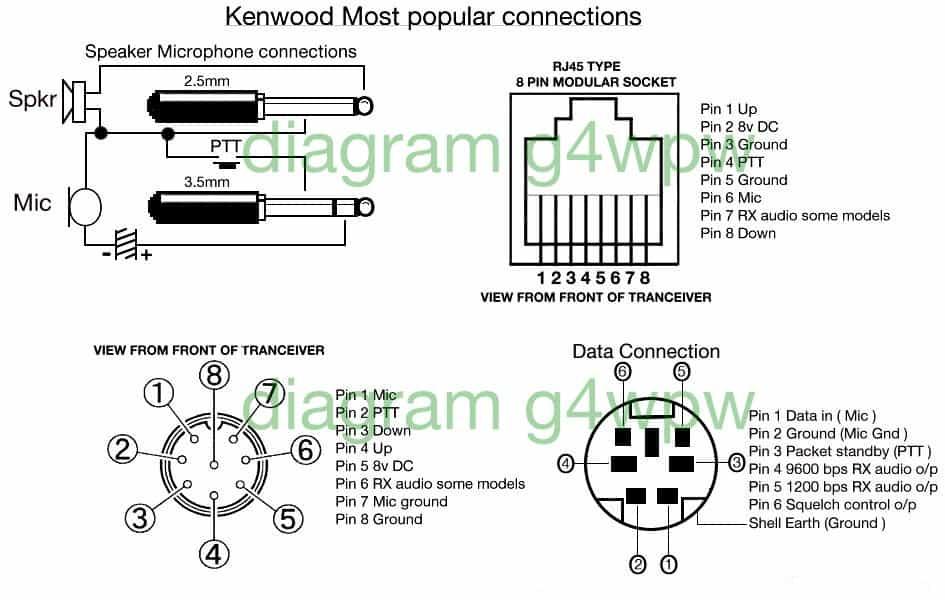 Kenwood TK-840 specifications - mic pinout