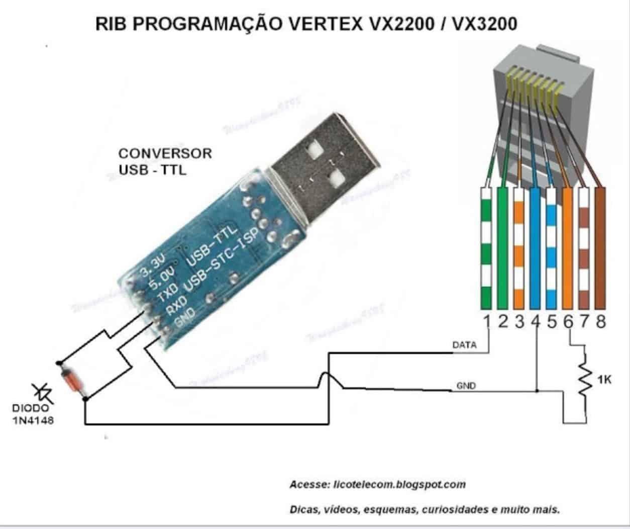 how to program vertex vx-2200 - diy programming cable